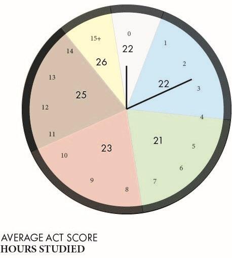 Clock Infographic
