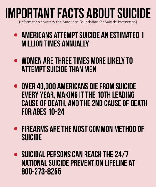 suicideGraphic