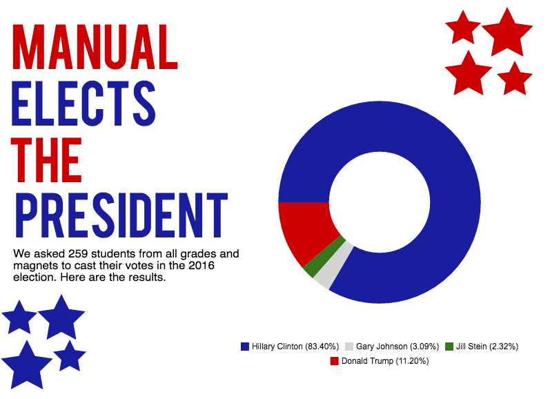 election-day-infographic